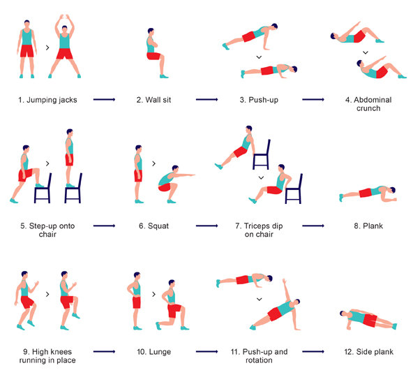Exercises for seven-minute workout
