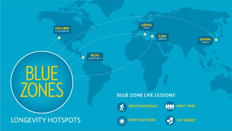 Blue Zones commonalities